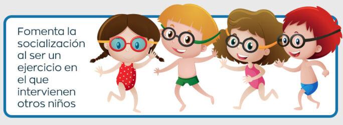 Fomenta la socialización al ser un ejercicio en el que intervienen otros niños.
